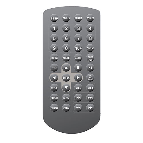 Car Series Remote Controls