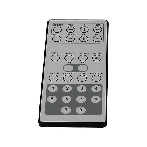 Click & Go Remote Controls